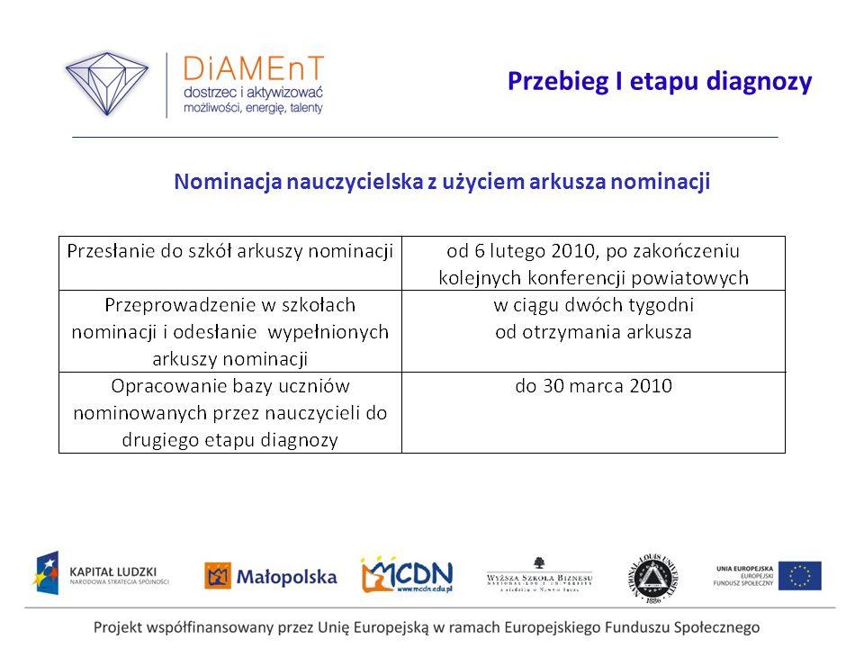 Projekt współfinansowany przez Unię Europejską w ramach Europejskiego Funduszu Społecznego Przebieg I etapu diagnozy Nominacja nauczycielska z użyciem arkusza nominacji