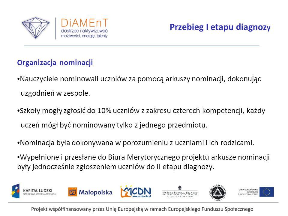 Projekt współfinansowany przez Unię Europejską w ramach Europejskiego Funduszu Społecznego Przebieg I etapu diagnoz y Organizacja nominacji Nauczyciel
