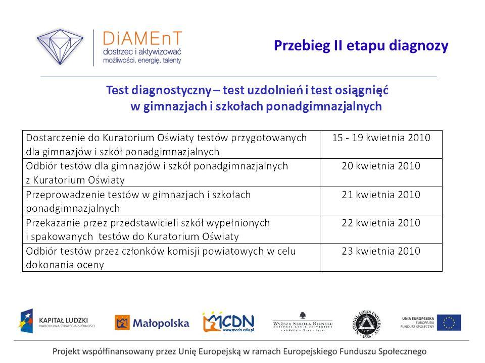 Przebieg II etapu diagnozy Test diagnostyczny – test uzdolnień i test osiągnięć w gimnazjach i szkołach ponadgimnazjalnych