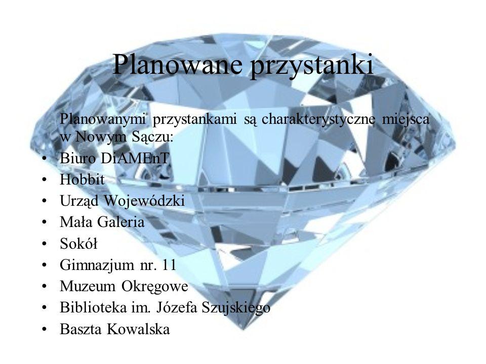 Zakończenie konkursu Zakończenie konkursu, oraz uroczyste rozdanie nagród odbędzie się w nowosądeckim Ratuszu.