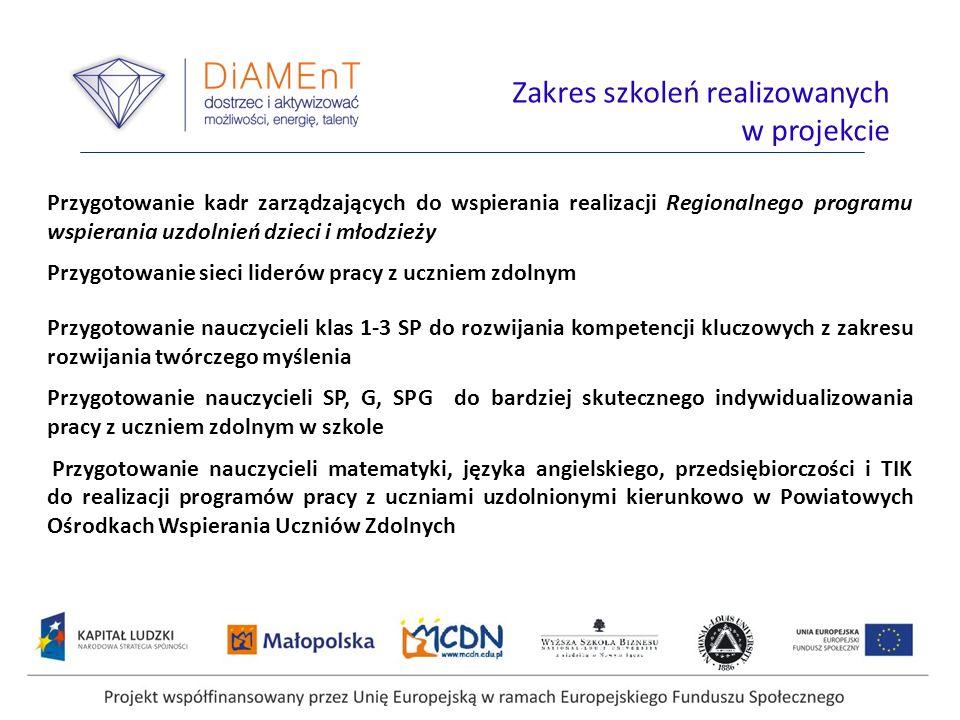 Biuro Merytoryczne Projektu mcdnsacz@diament.edu.pl Biuro Administracyjne Projektu mcdnkrakow@diament.edu.pl Biuro Projektu WSB-NLU wsb@diament.edu.pl Strona internetowa projektu: www.diament.edu.pl