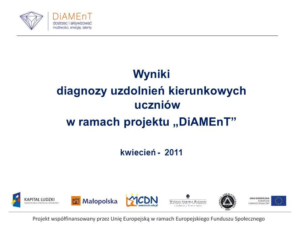 Wyniki diagnozy uzdolnień kierunkowych uczniów w ramach projektu DiAMEnT kwiecień - 2011