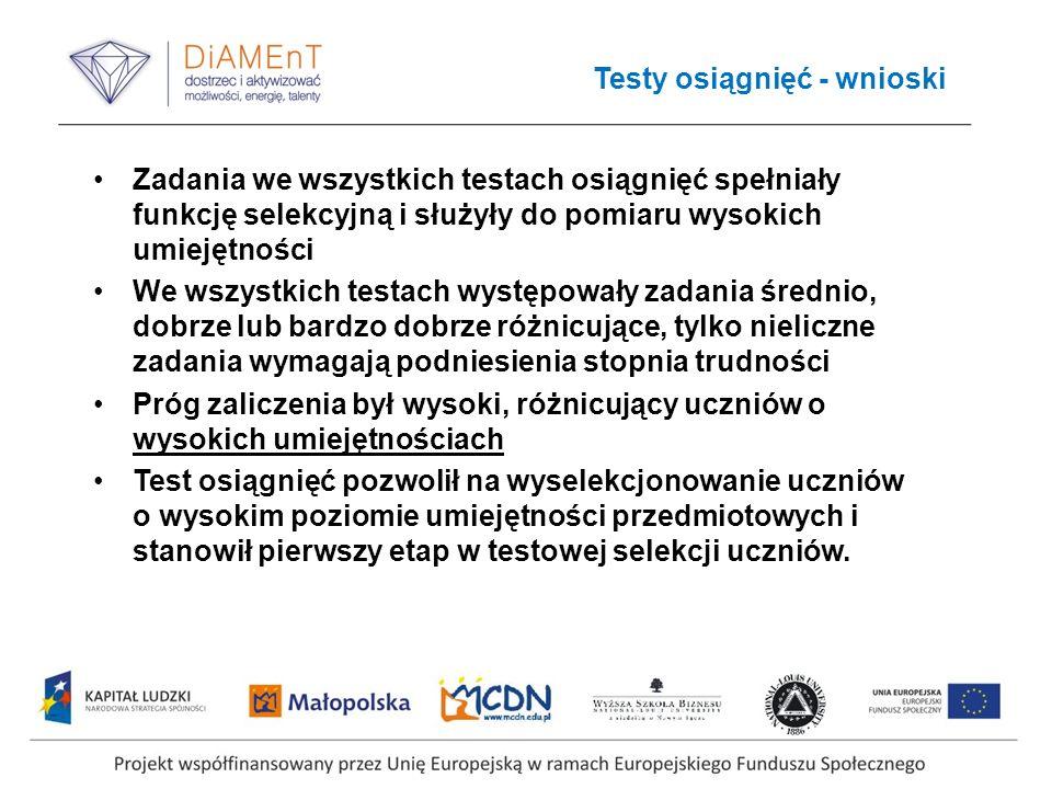 Testy osiągnięć - wnioski Zadania we wszystkich testach osiągnięć spełniały funkcję selekcyjną i służyły do pomiaru wysokich umiejętności We wszystkic