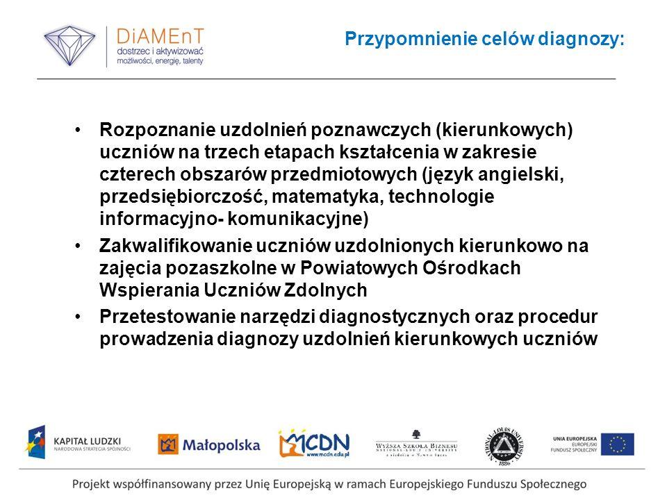 Wnioski z przeprowadzonej diagnozy 6.
