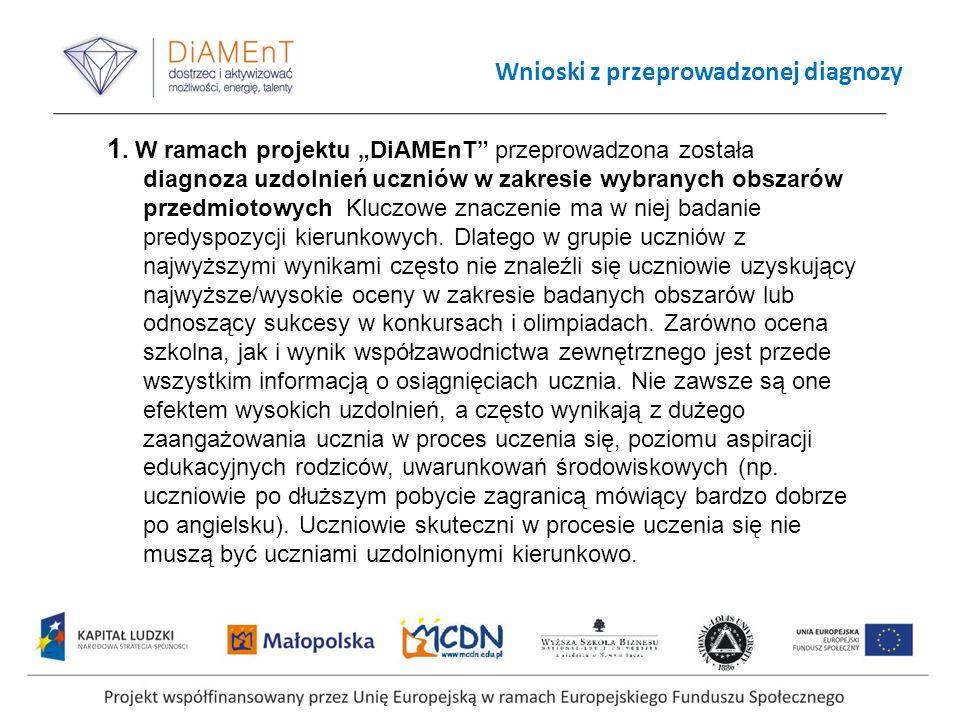 Wnioski z przeprowadzonej diagnozy 1. W ramach projektu DiAMEnT przeprowadzona została diagnoza uzdolnień uczniów w zakresie wybranych obszarów przedm