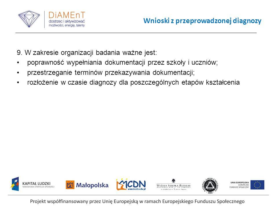 Wnioski z przeprowadzonej diagnozy 9. W zakresie organizacji badania ważne jest: poprawność wypełniania dokumentacji przez szkoły i uczniów; przestrze