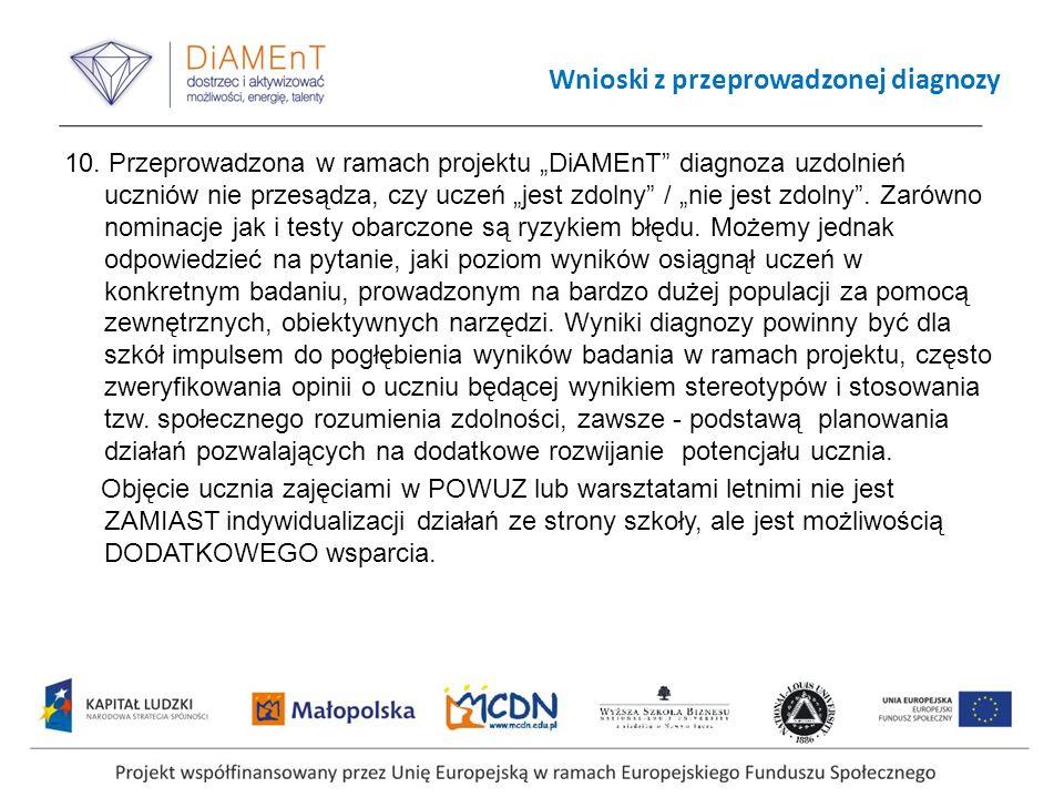 Wnioski z przeprowadzonej diagnozy 10. Przeprowadzona w ramach projektu DiAMEnT diagnoza uzdolnień uczniów nie przesądza, czy uczeń jest zdolny / nie