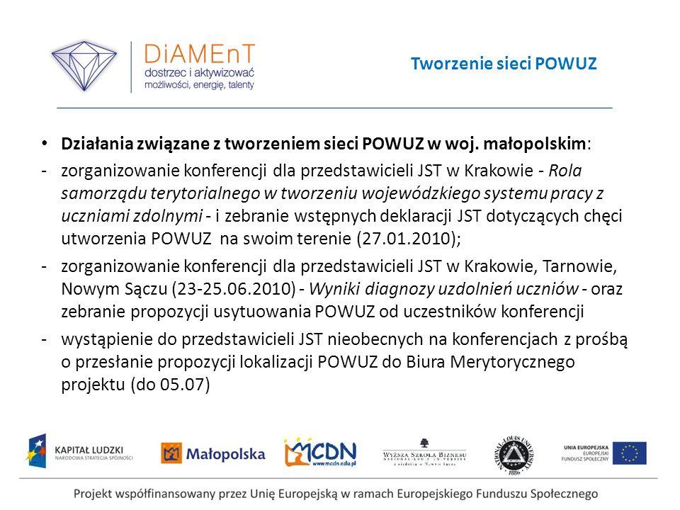 Tworzenie sieci POWUZ Działania związane z tworzeniem sieci POWUZ w woj. małopolskim: -zorganizowanie konferencji dla przedstawicieli JST w Krakowie -