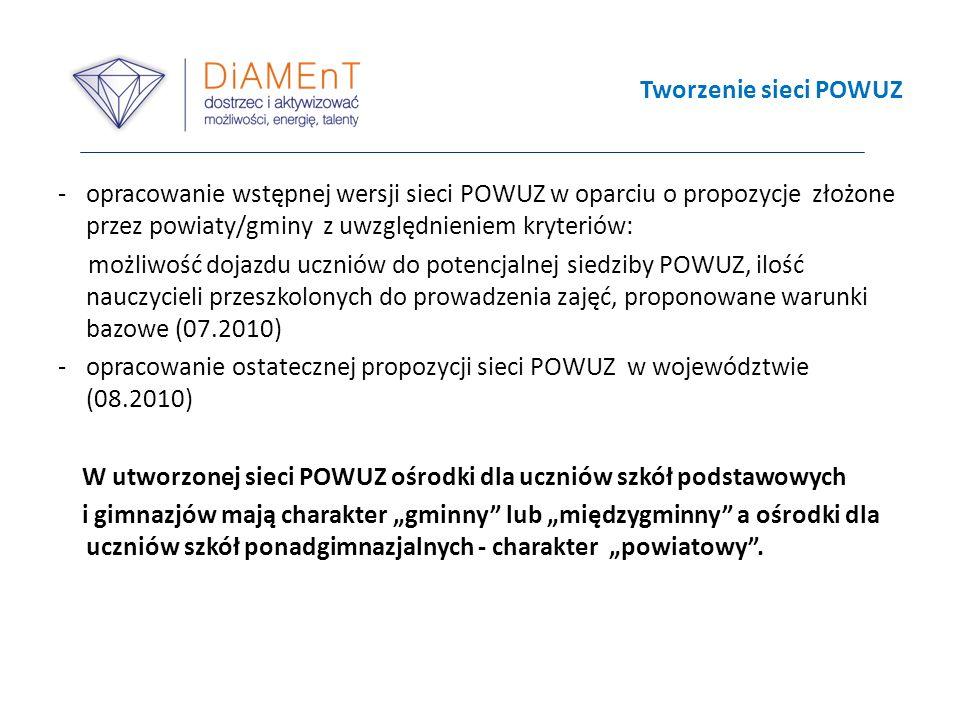 Tworzenie sieci POWUZ -opracowanie wstępnej wersji sieci POWUZ w oparciu o propozycje złożone przez powiaty/gminy z uwzględnieniem kryteriów: możliwoś