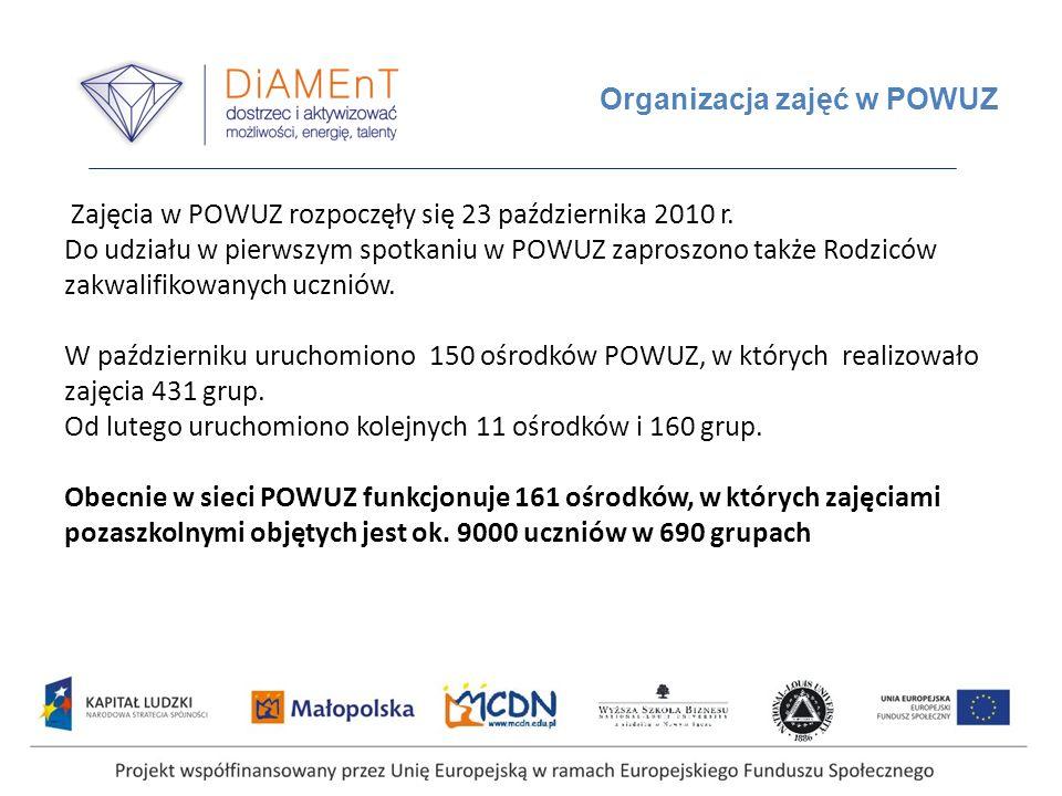 Organizacja zajęć w POWUZ Poczynając od października zajęcia w POWUZ odbywają się w każdą trzecią sobotę miesiąca a od lutego organizowane są zajęcia także w dodatkowym terminie (35 nauczycieli prowadzi zajęcia w dwóch grupach).
