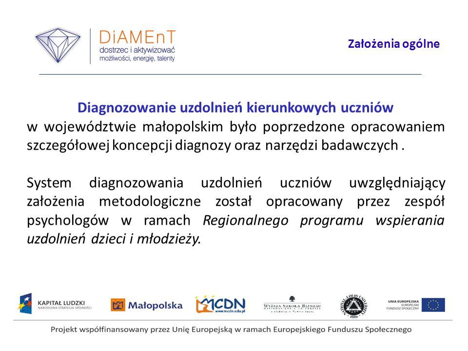 E tap II diagnozy Organizacja II etapu diagnozy dzięki współpracy i wsparciu Kuratorium Oświaty w Krakowie przebiegała jednolicie w całym województwie.