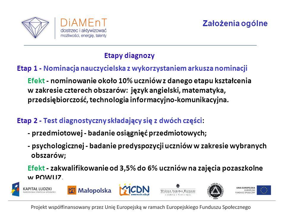 Projekt współfinansowany przez Unię Europejską w ramach Europejskiego Funduszu Społecznego Organizacja diagnozy W celu przygotowania szkół do przeprowadzenia diagnozy uzdolnień kierunkowych uczniów Małopolski w lutym 2010 roku zorganizowano 17 konferencji powiatowych dla kadry kierowniczej szkół oraz wizytatorów Kuratorium Oświaty w Krakowie nt.