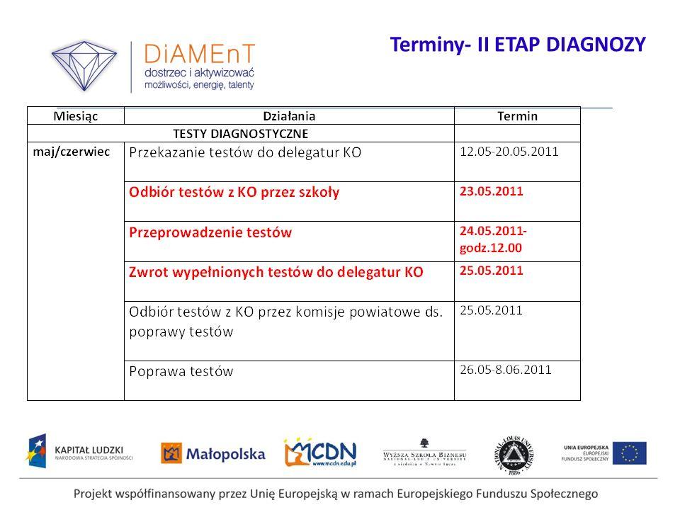 Projekt współfinansowany przez Unię Europejską w ramach Europejskiego Funduszu Społecznego Terminy- II ETAP DIAGNOZY