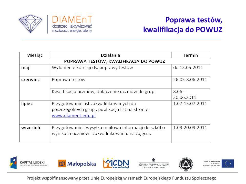 Projekt współfinansowany przez Unię Europejską w ramach Europejskiego Funduszu Społecznego Poprawa testów, kwalifikacja do POWUZ