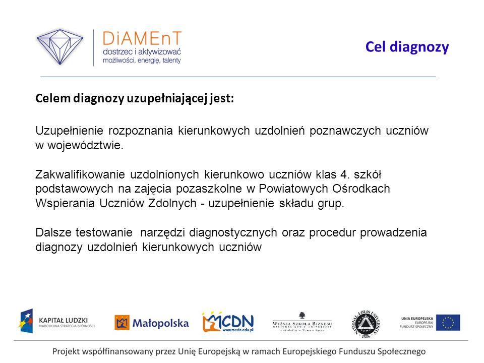 Projekt współfinansowany przez Unię Europejską w ramach Europejskiego Funduszu Społecznego Celem diagnozy uzupełniającej jest: Uzupełnienie rozpoznani