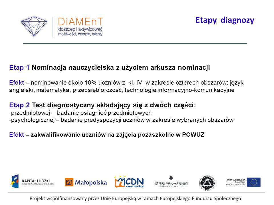 Projekt współfinansowany przez Unię Europejską w ramach Europejskiego Funduszu Społecznego Etap 1 Nominacja nauczycielska z użyciem arkusza nominacji