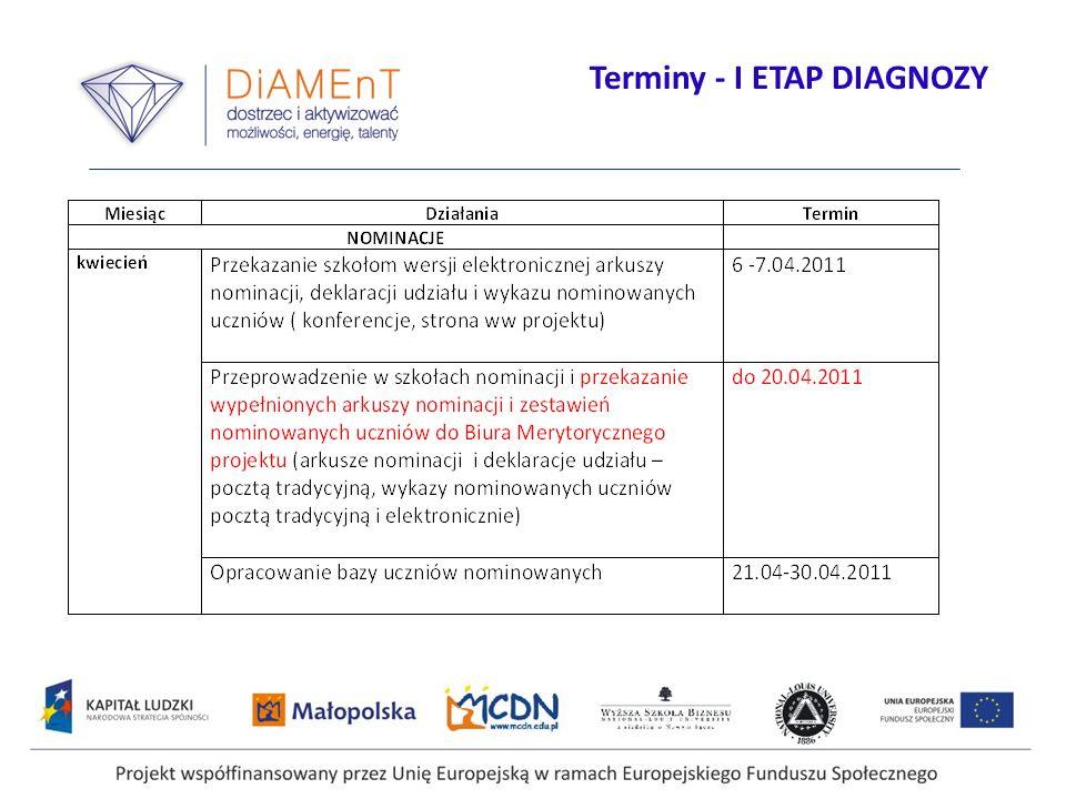 Projekt współfinansowany przez Unię Europejską w ramach Europejskiego Funduszu Społecznego Terminy - I ETAP DIAGNOZY