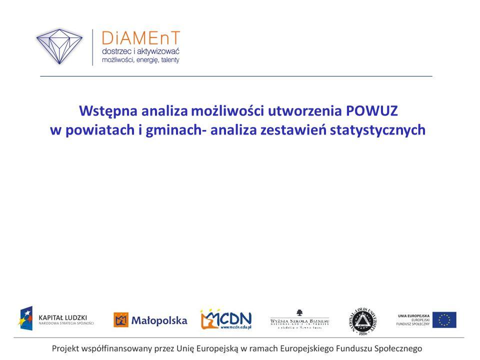 Wstępna analiza możliwości utworzenia POWUZ w powiatach i gminach- analiza zestawień statystycznych