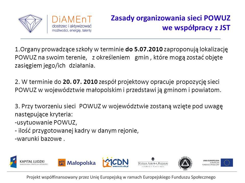 Zasady organizowania sieci POWUZ we współpracy z JST 1.Organy prowadzące szkoły w terminie do 5.07.2010 zaproponują lokalizację POWUZ na swoim terenie, z określeniem gmin, które mogą zostać objęte zasięgiem jego/ich działania.