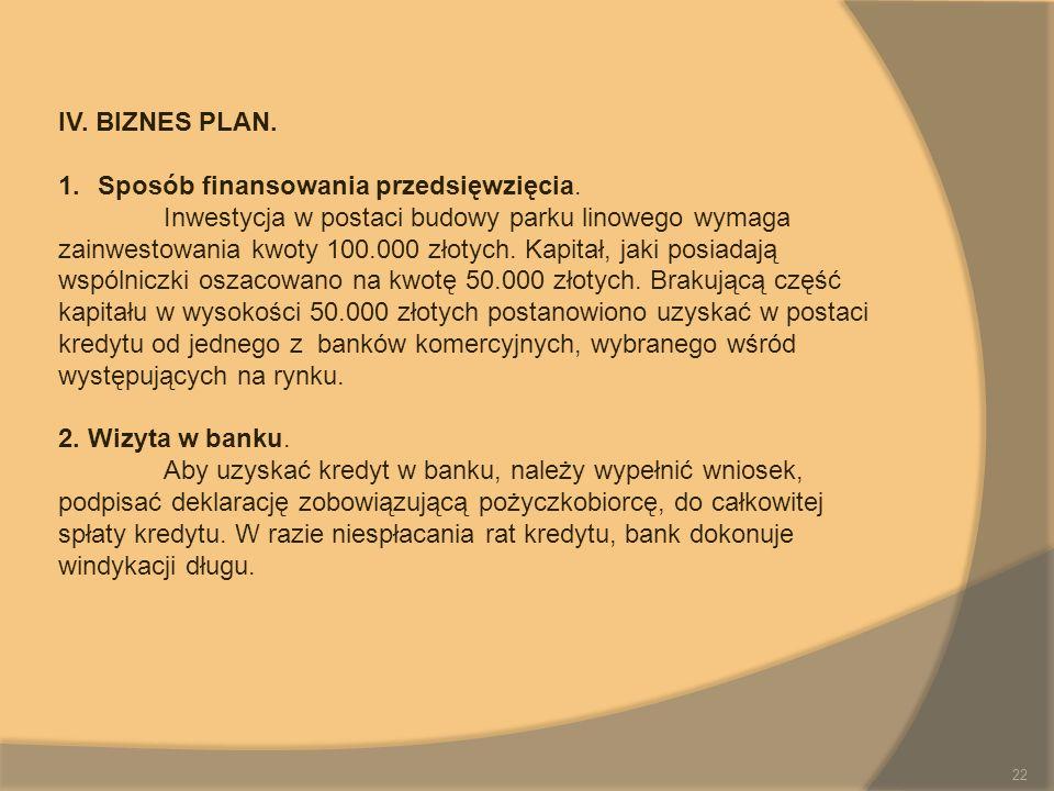 IV. BIZNES PLAN. 1.Sposób finansowania przedsięwzięcia. Inwestycja w postaci budowy parku linowego wymaga zainwestowania kwoty 100.000 złotych. Kapita