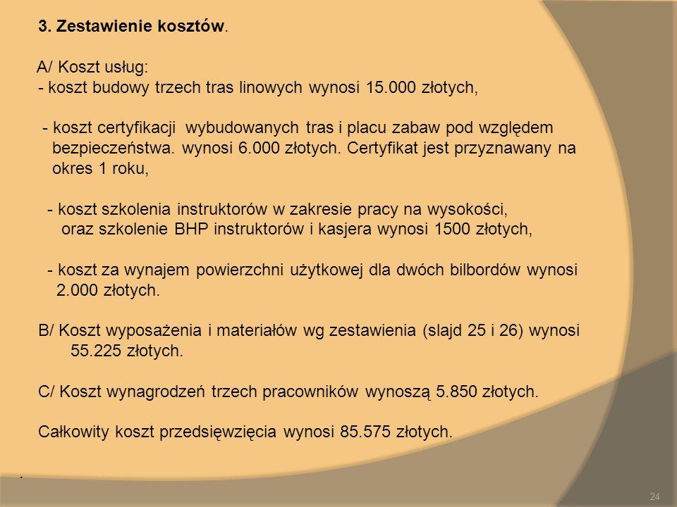 3. Zestawienie kosztów. A/ Koszt usług: - koszt budowy trzech tras linowych wynosi 15.000 złotych, - koszt certyfikacji wybudowanych tras i placu zaba