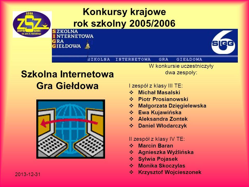 2013-12-31 Konkursy krajowe rok szkolny 2005/2006 Szkolna Internetowa Gra Giełdowa W konkursie uczestniczyły dwa zespoły: I zespół z klasy III TE: Mic