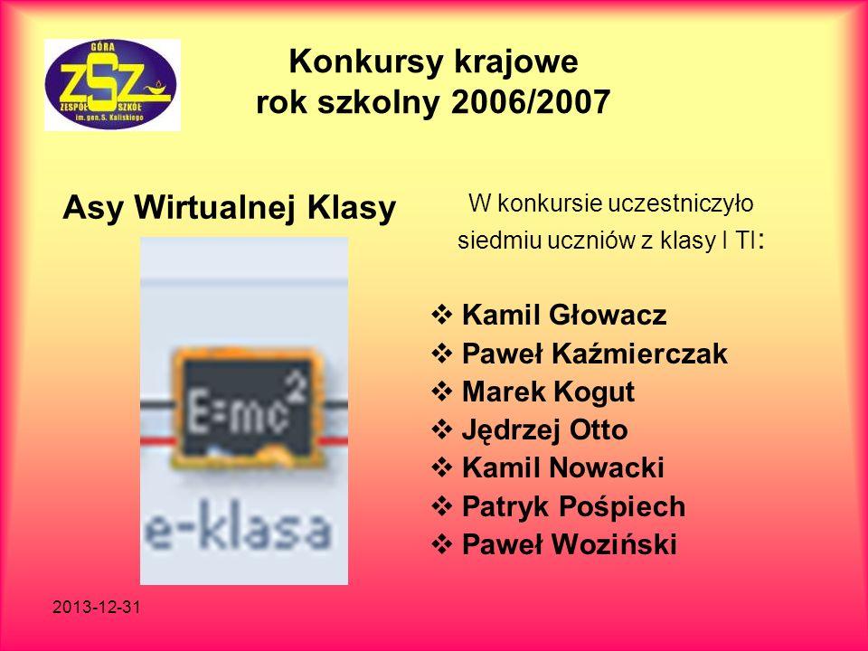 2013-12-31 Konkursy krajowe rok szkolny 2006/2007 Asy Wirtualnej Klasy W konkursie uczestniczyło siedmiu uczniów z klasy I TI : Kamil Głowacz Paweł Ka