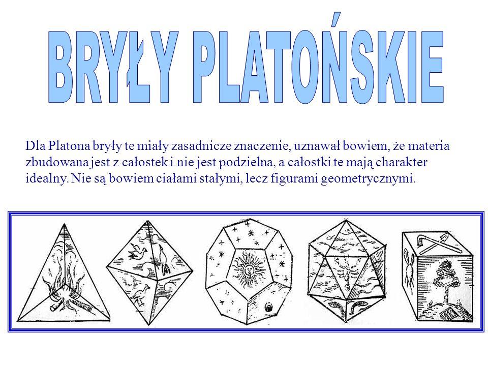 Dla Platona bryły te miały zasadnicze znaczenie, uznawał bowiem, że materia zbudowana jest z całostek i nie jest podzielna, a całostki te mają charakter idealny.
