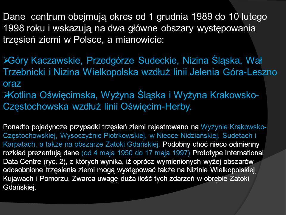 Dane centrum obejmują okres od 1 grudnia 1989 do 10 lutego 1998 roku i wskazują na dwa główne obszary występowania trzęsień ziemi w Polsce, a mianowic