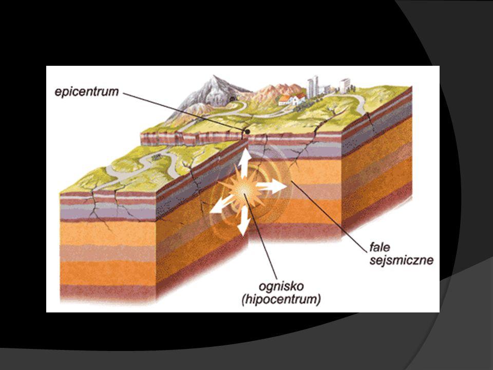 Trzęsienie ziemi na Haiti (2010) – trzęsienie ziemi o magnitudzie 7 w skali Richtera, którego epicentrum znajdowało się w odległości ok.