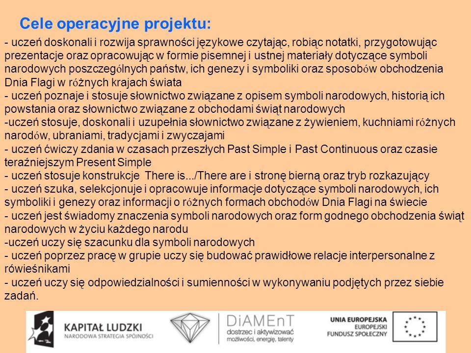 Problemy szczegółowe (badawcze) do tematu projektu: - Jakie są symbole narodowe r ó żnych kraj ó w świata .