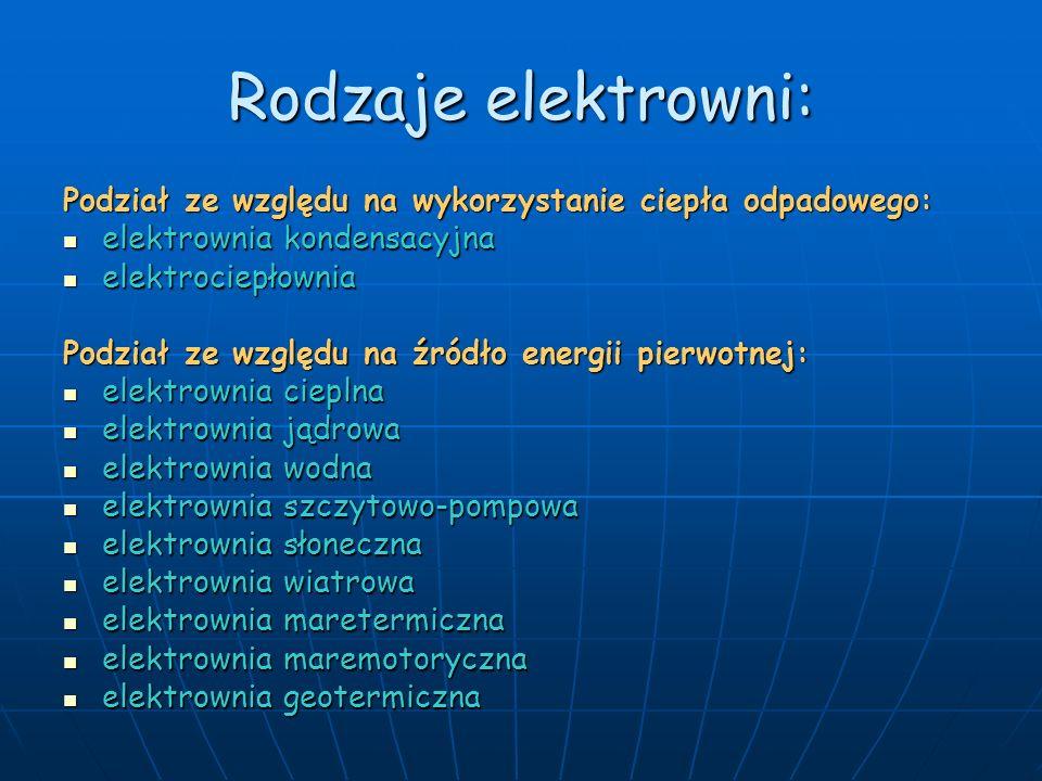 Rodzaje elektrowni: Podział ze względu na wykorzystanie ciepła odpadowego: elektrownia kondensacyjna elektrownia kondensacyjna elektrociepłownia elekt
