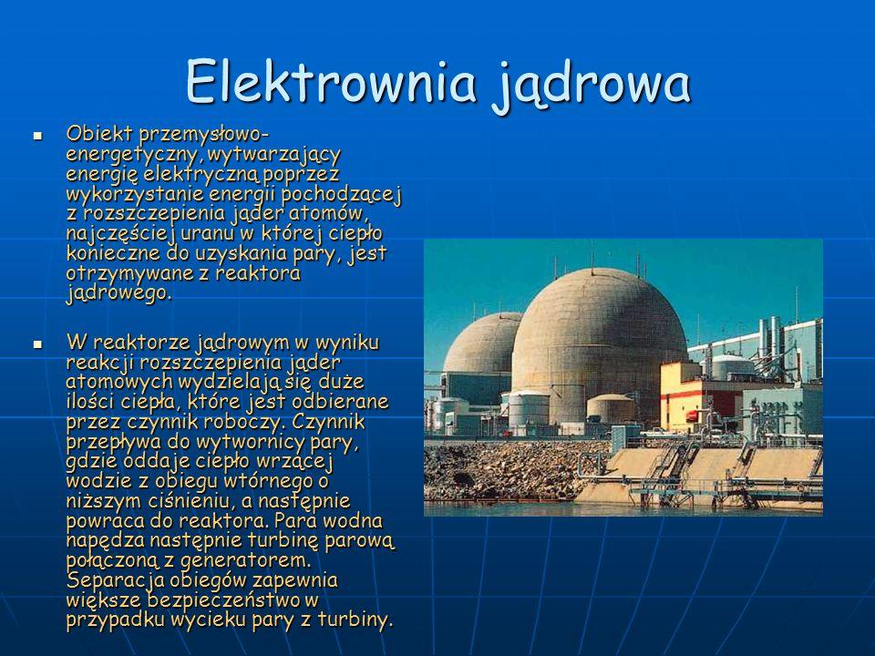 Elektrownia jądrowa Obiekt przemysłowo- energetyczny, wytwarzający energię elektryczną poprzez wykorzystanie energii pochodzącej z rozszczepienia jąde