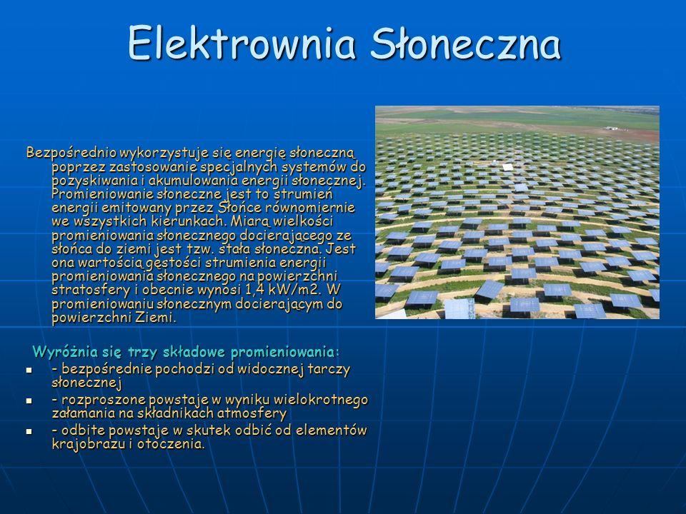 Elektrownia Słoneczna Bezpośrednio wykorzystuje się energię słoneczną poprzez zastosowanie specjalnych systemów do pozyskiwania i akumulowania energii