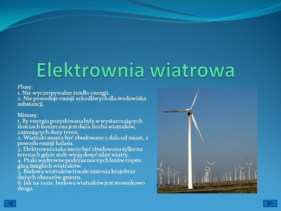 Elektrownia wiatrowa Elektrownia jądrowa Elektrownia cieplna Elektrownia wodna Elektrownia słoneczna