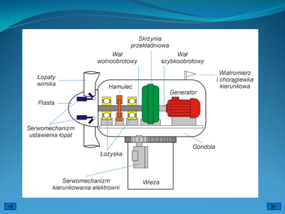 Energia jądrowa to nie tylko same korzyści: - Energię jądrową wykorzystano do produkcji bomby atomowej. Po wybuchu w Hiroszimie i Nagasaki przyniosła