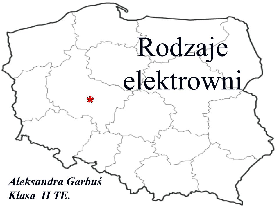 Aleksandra Garbuś Klasa II TE. Rodzaje elektrowni