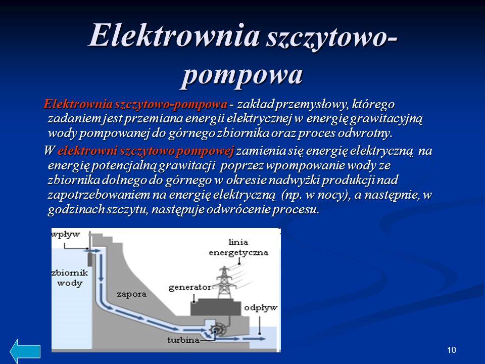 10 Elektrownia szczytowo- pompowa Elektrownia szczytowo-pompowa - zakład przemysłowy, którego zadaniem jest przemiana energii elektrycznej w energię grawitacyjną wody pompowanej do górnego zbiornika oraz proces odwrotny.