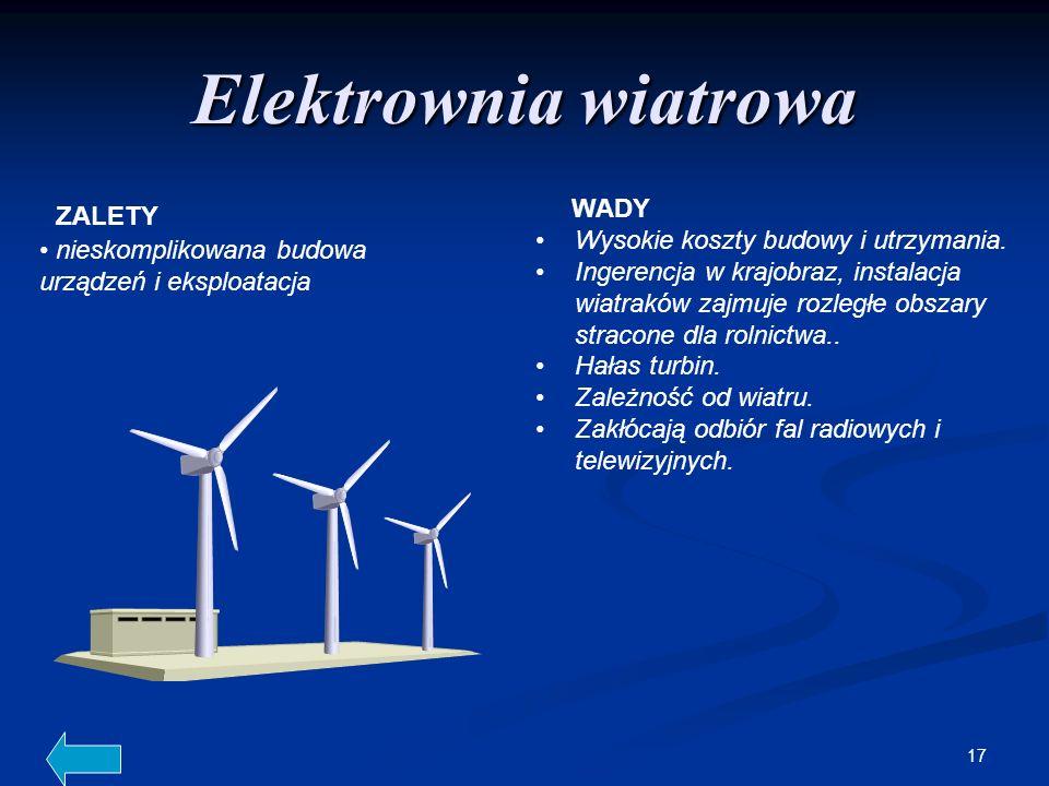 17 Elektrownia wiatrowa WADY Wysokie koszty budowy i utrzymania. Ingerencja w krajobraz, instalacja wiatraków zajmuje rozległe obszary stracone dla ro