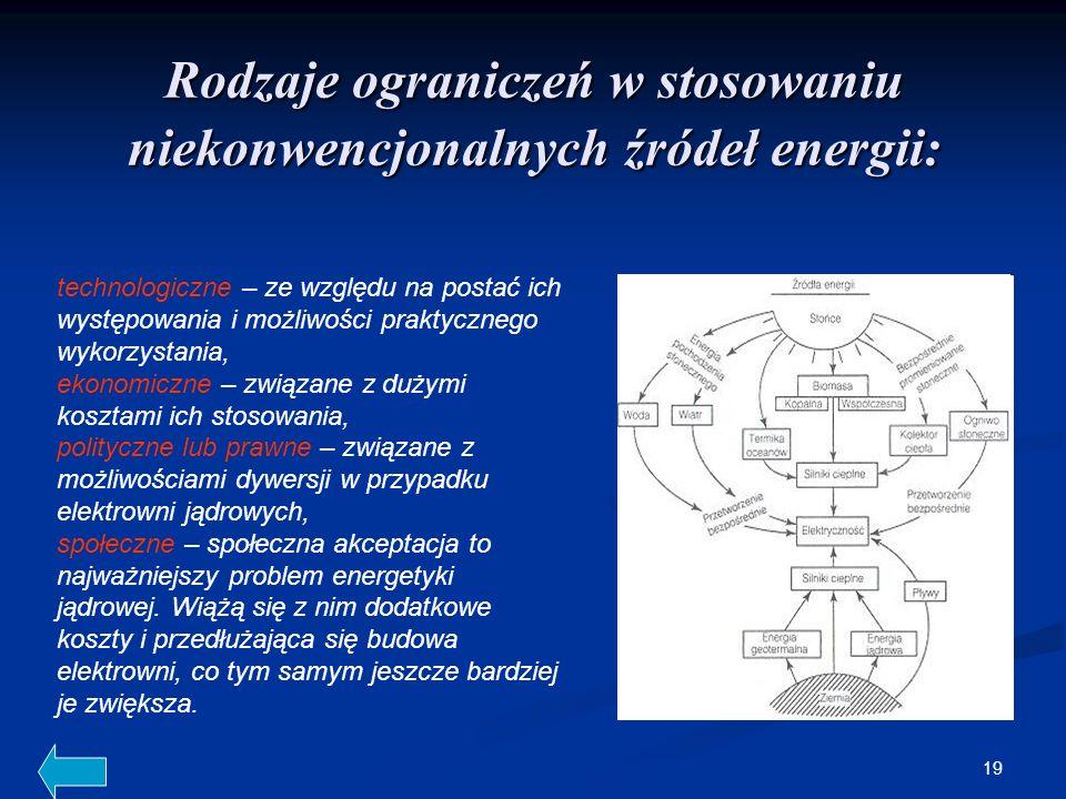 19 Rodzaje ograniczeń w stosowaniu niekonwencjonalnych źródeł energii: technologiczne – ze względu na postać ich występowania i możliwości praktycznego wykorzystania, ekonomiczne – związane z dużymi kosztami ich stosowania, polityczne lub prawne – związane z możliwościami dywersji w przypadku elektrowni jądrowych, społeczne – społeczna akceptacja to najważniejszy problem energetyki jądrowej.