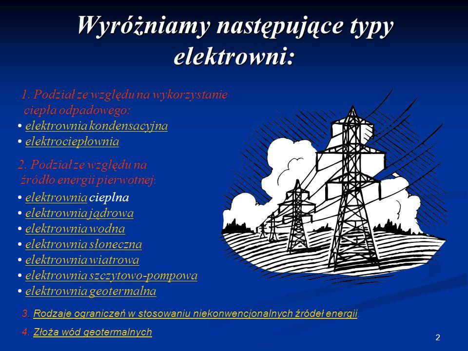 2 Wyróżniamy następujące typy elektrowni: elektrownia cieplnaelektrownia elektrownia jądrowa elektrownia wodna elektrownia słoneczna elektrownia wiatrowa elektrownia szczytowo-pompowa elektrownia geotermalna 1.