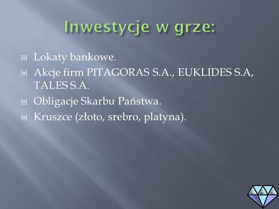 Lokaty bankowe. Akcje firm PITAGORAS S.A., EUKLIDES S.A, TALES S.A. Obligacje Skarbu Państwa. Kruszce (złoto, srebro, platyna).