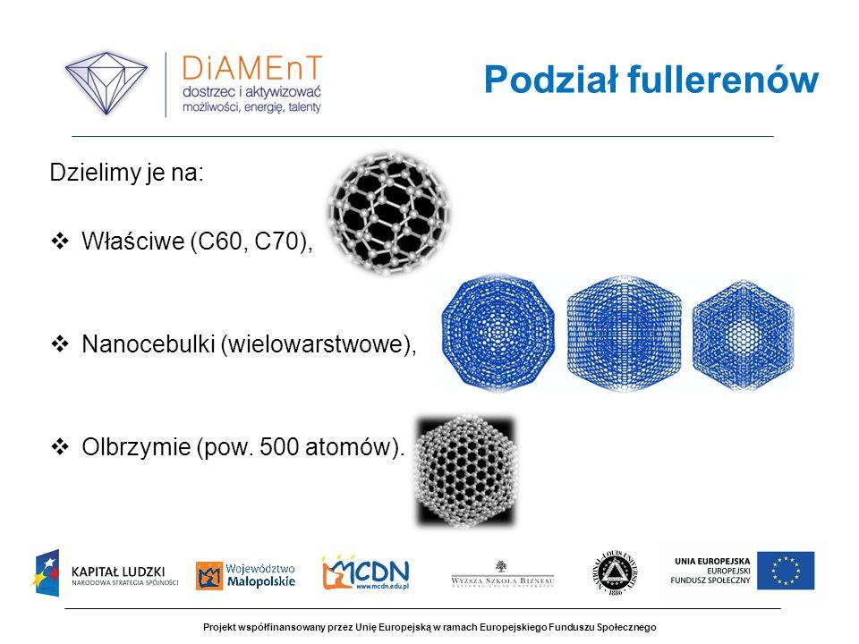 Projekt współfinansowany przez Unię Europejską w ramach Europejskiego Funduszu Społecznego Podział fullerenów Dzielimy je na: Właściwe (C60, C70), Nan