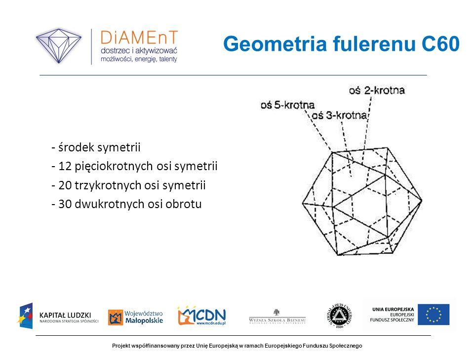 Projekt współfinansowany przez Unię Europejską w ramach Europejskiego Funduszu Społecznego - środek symetrii - 12 pięciokrotnych osi symetrii - 20 trz