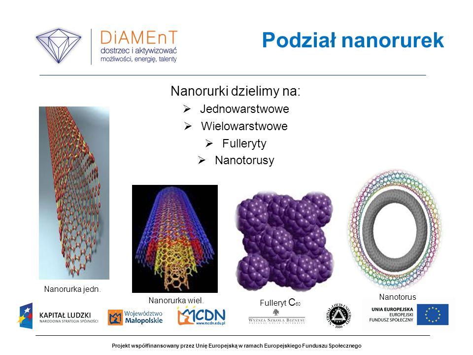 Projekt współfinansowany przez Unię Europejską w ramach Europejskiego Funduszu Społecznego Podział nanorurek Nanorurki dzielimy na: Jednowarstwowe Wie