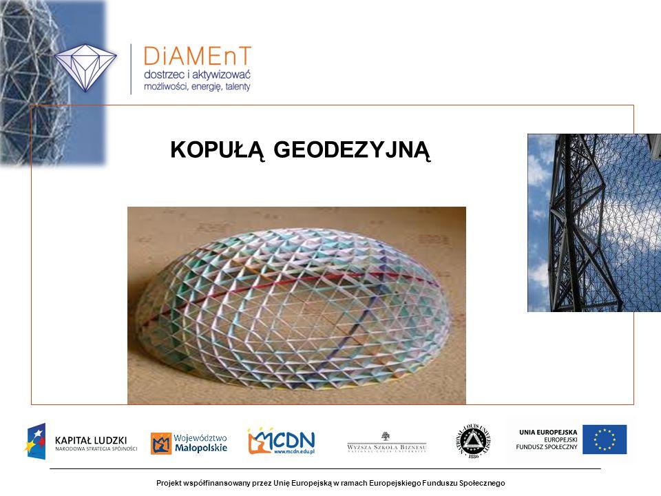 Projekt współfinansowany przez Unię Europejską w ramach Europejskiego Funduszu Społecznego KOPUŁĄ GEODEZYJNĄ