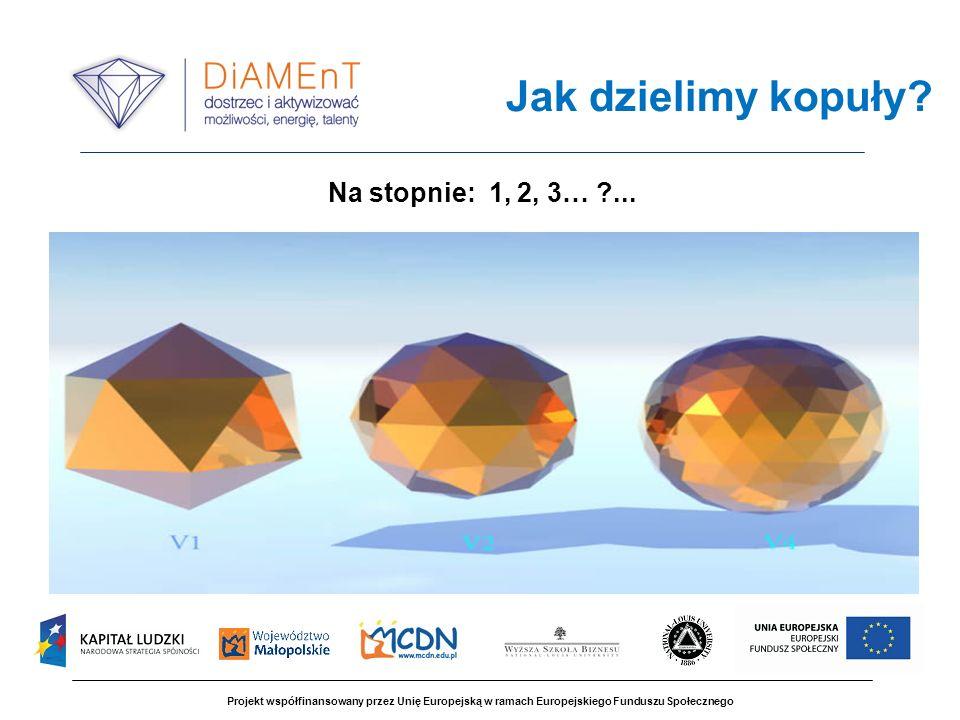 Projekt współfinansowany przez Unię Europejską w ramach Europejskiego Funduszu Społecznego Jak dzielimy kopuły? Na stopnie: 1, 2, 3… ?...