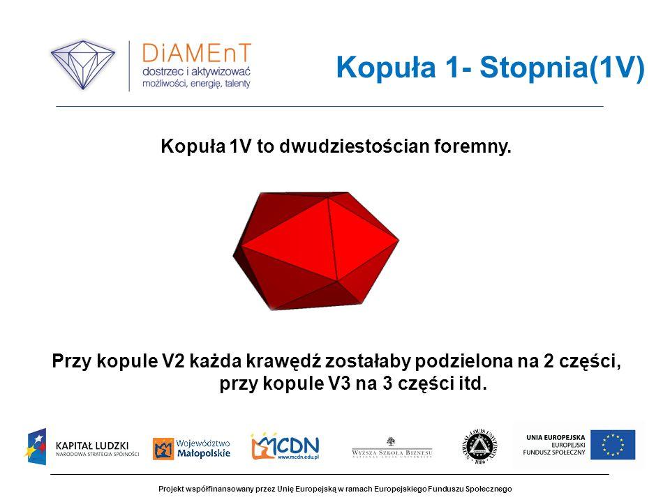 Projekt współfinansowany przez Unię Europejską w ramach Europejskiego Funduszu Społecznego Kopuła 1- Stopnia(1V) Kopuła 1V to dwudziestościan foremny.