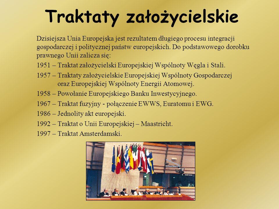 Traktaty założycielskie Dzisiejsza Unia Europejska jest rezultatem długiego procesu integracji gospodarczej i politycznej państw europejskich. Do pods
