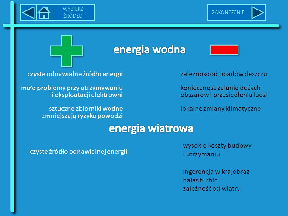 WYBIERZ ŹRÓDŁO czyste źródło energii drogie instalacje problemy techniczne przy użytkowaniu urządzeń niewielka dostępność czyste źródło odnawialnej en